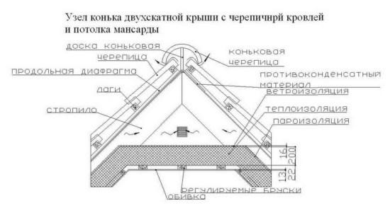 konek_krr_004