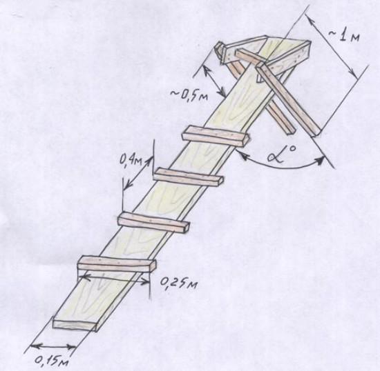 Как сделать лестницу для крыши своими руками