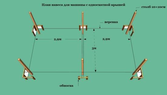 nsr11