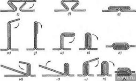 Как сделать соединения на трубах из оцинковки7